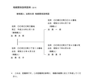 相続関係説明図サンプル
